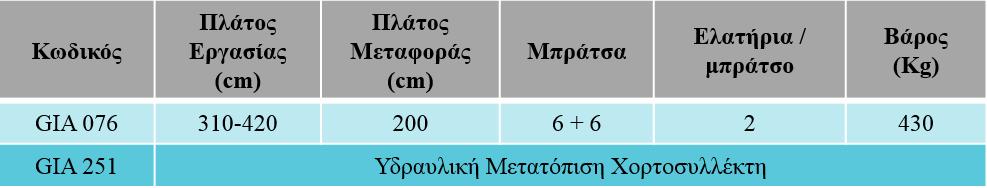 media-item